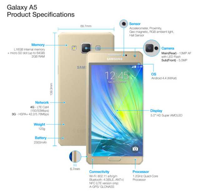 Samsung Galaxy A5 hardware 640x611 Galaxy A3 and A5 Promise Metallic Body in Affordable Prices