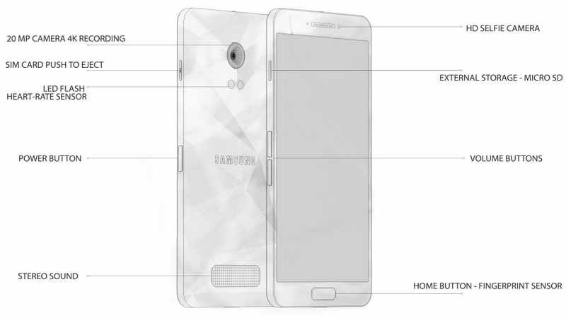 Samsung Galaxy S6 Design Samsung Galaxy S6 Design Concept and Specification