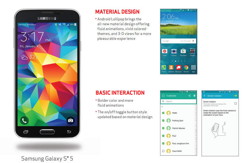 Android Lollipop Galaxy S5