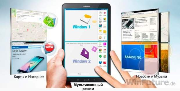 Samsung Galaxy Tab E 9 6 Wi-Fi and 3G Variants Leaked