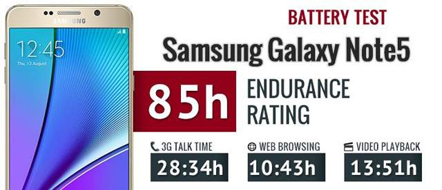 Galaxy-Note-5-Battery-Life-Test