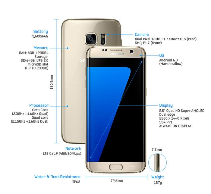 Galaxy-S7-and-S7-edge-official-press-shots (1)